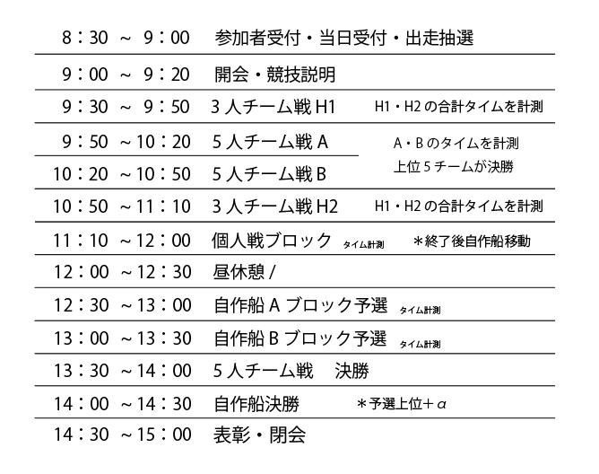 スクリーンショット 2019-09-13 8.27.17