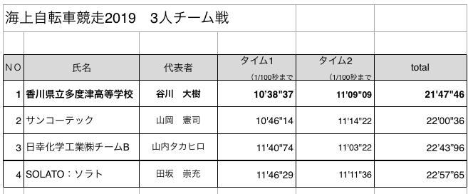スクリーンショット 2019-10-02 21.16.38
